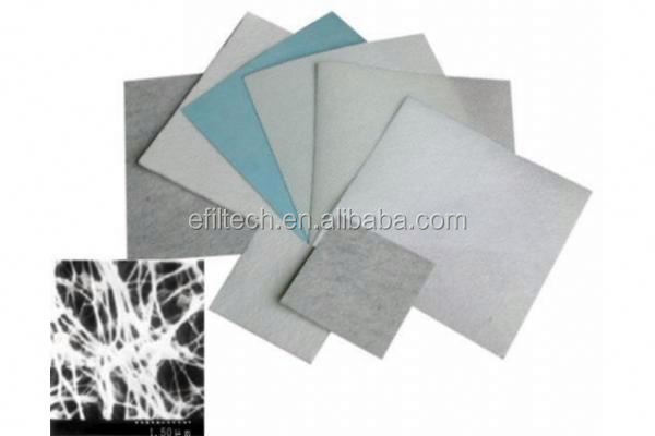 Made in China supply air filters in europe