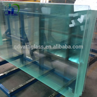 Construction Amp Real Estate Float Glass