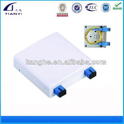 Fiber Optic Wall Mounted Face Plate