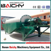 Reliable Iron Ore dry magnetic separator with best price