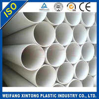 China gold supplier hot-sale polyester reinforced pvc tube