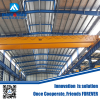 Euro-style double beam Eot crane manufacturer