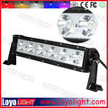 small wattage 60w spot work light for jeep suv truck programmable led light bar