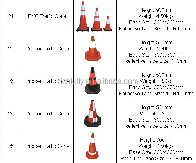 Traffic Light For Sale >> Good Price Colored Used Traffic Cones For Sale - Buy Used ...