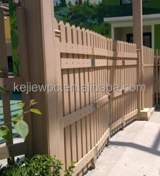Easy install top quality Europe Popular WPC garden fence door, WPC fence