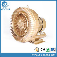 High Pressure heat Blower for hot air generator