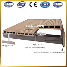 Durable outdoor deck flooing, composite floor steel clips decking for terraces, boardwalks, balcony, patios