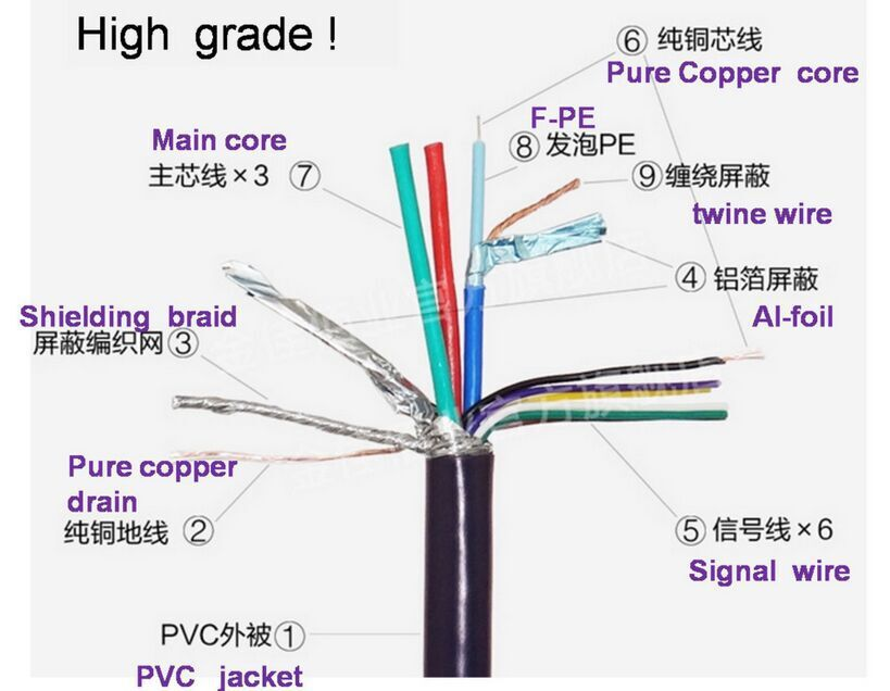 Standard Hd 15 Pin 3 6 Vga Cable For Computer Best Suit For Vga Cable Distributor