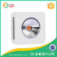 12 Bands Full Spectrum Led Grow Light,300w panel LED Grow Light,Led Grow Light Magnetic Induction Grow Lights