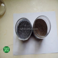 China supplier refractory black/green Sic/Silicon Carbide powder