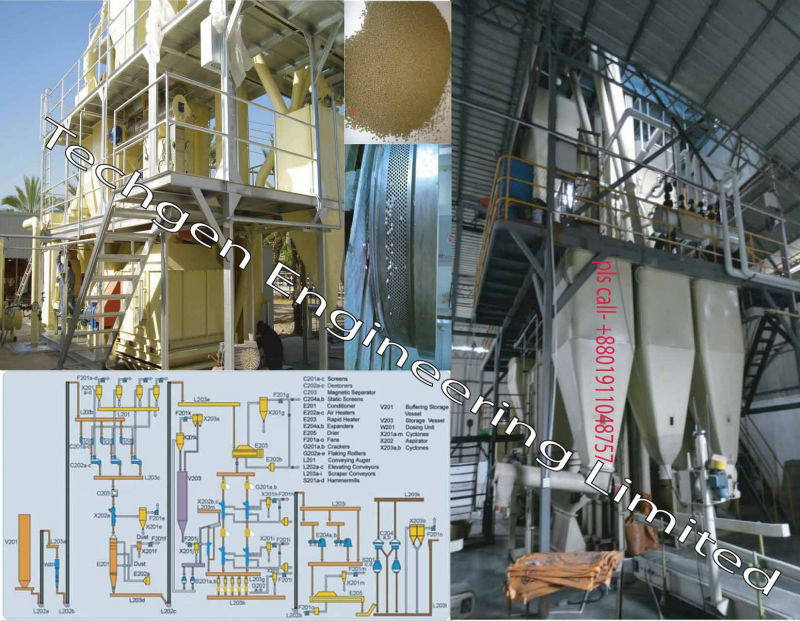 Poultry Feed Production Machinery