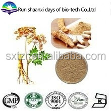 100% Pure Natural Chinese Dong Quai Extract Powder Angelic Sinensis Root P.E.