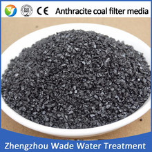 High carbon graphite additive powder with low sulfur