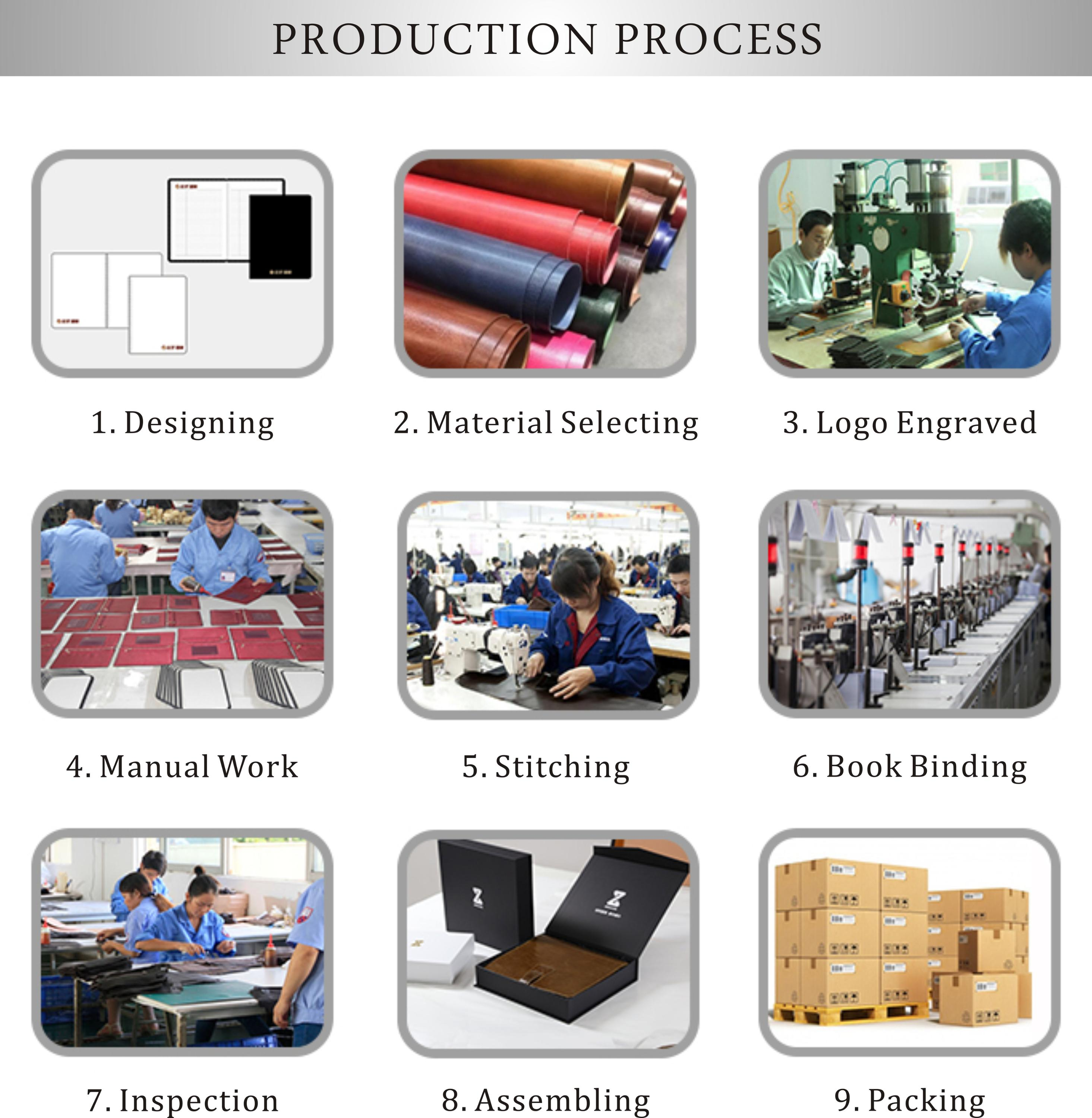 Production Process-.jpg