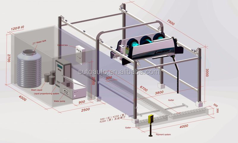 Buy Touchless Car Wash System