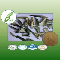 100% natural Wax gourd skin extract to provide external treatment of plant extracts