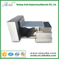 Aluminium alloy metal expansion joint covers
