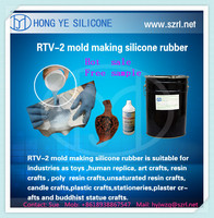 Heat resistent liquid silicone RTV for resin products