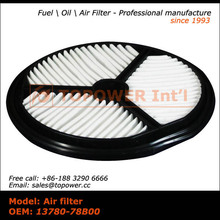 truck spare parts electric small air filter made in China