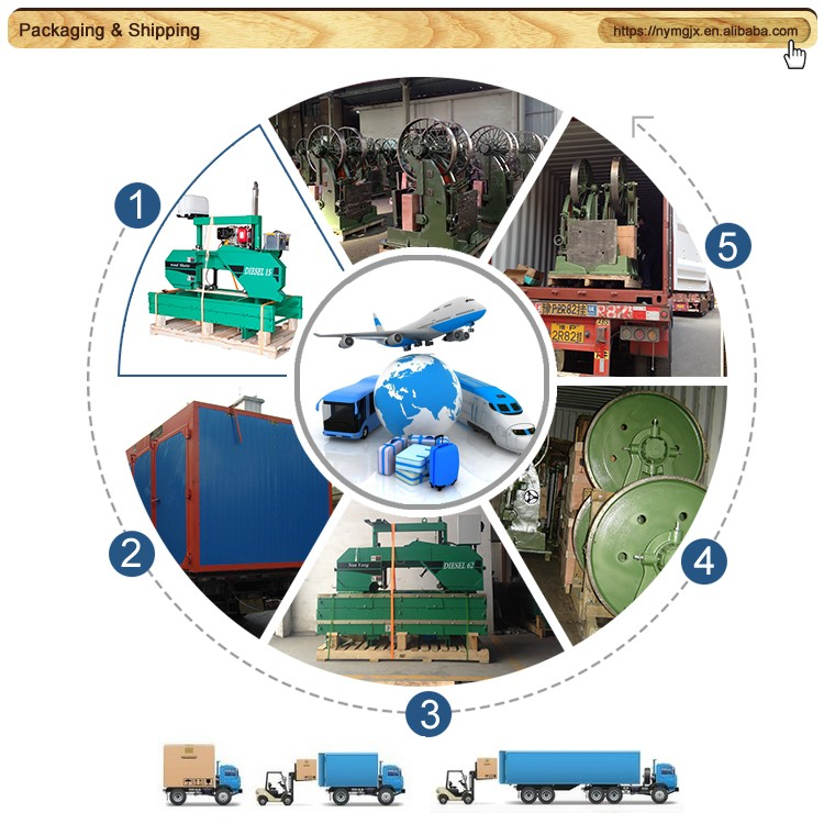 High Efficiency Automatic Saw Mill