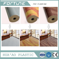 PVC flooring roll plastic wooden grain house decorative floor cover