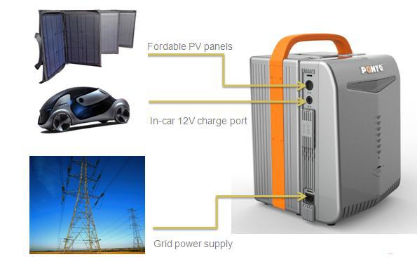 800W 1.28KWh Portable Solar Generators / Solar System with Li ion Battery Inside Exhibited in Germany InterSolar