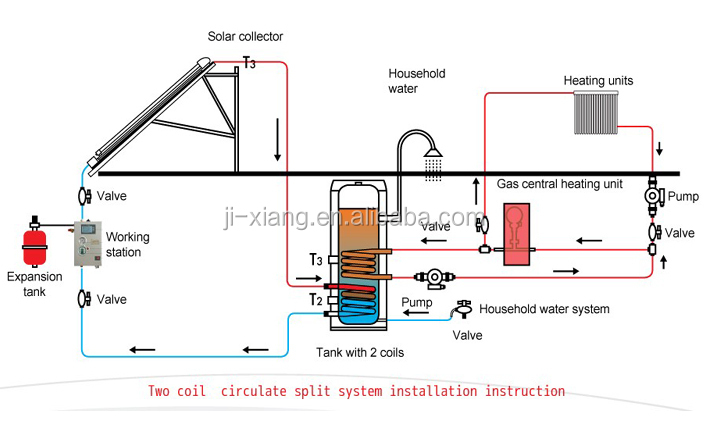 EN-12976 APPROVED split pressurized solar water heater (24mm large condenser of heat pipe )