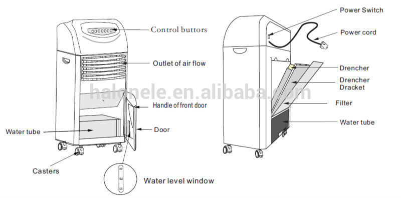 chna cooling only evaporative motor fan air mist cooler