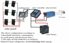 2kw home off grid hybrid solar wind power system for energy system