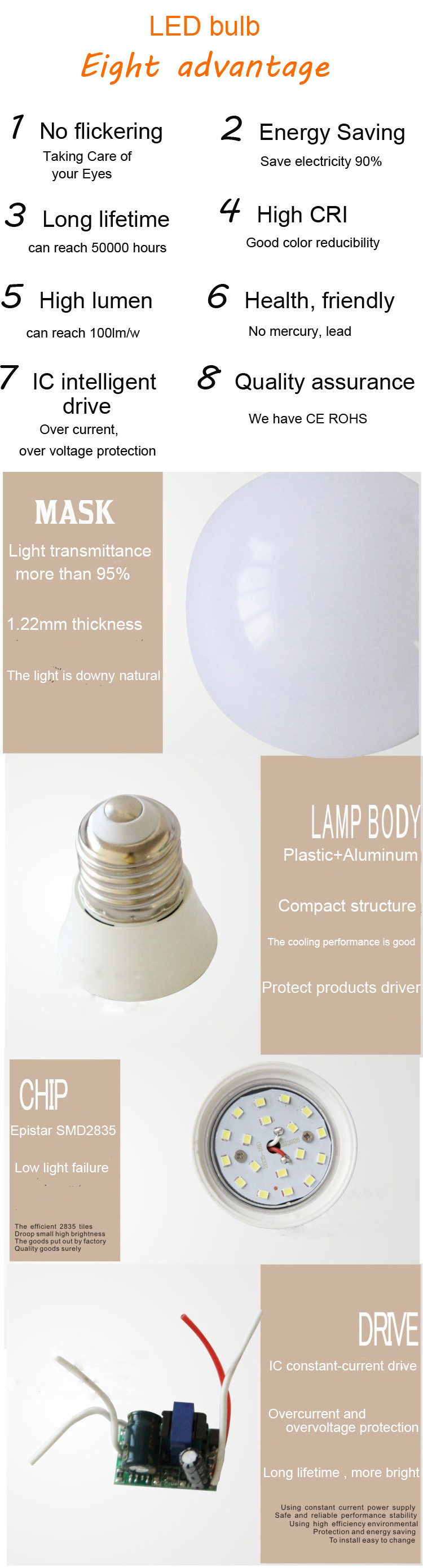 Best price led bulb lighting 3w 5w 7w 9w 12w light led lamp E27 B22 led bulb price