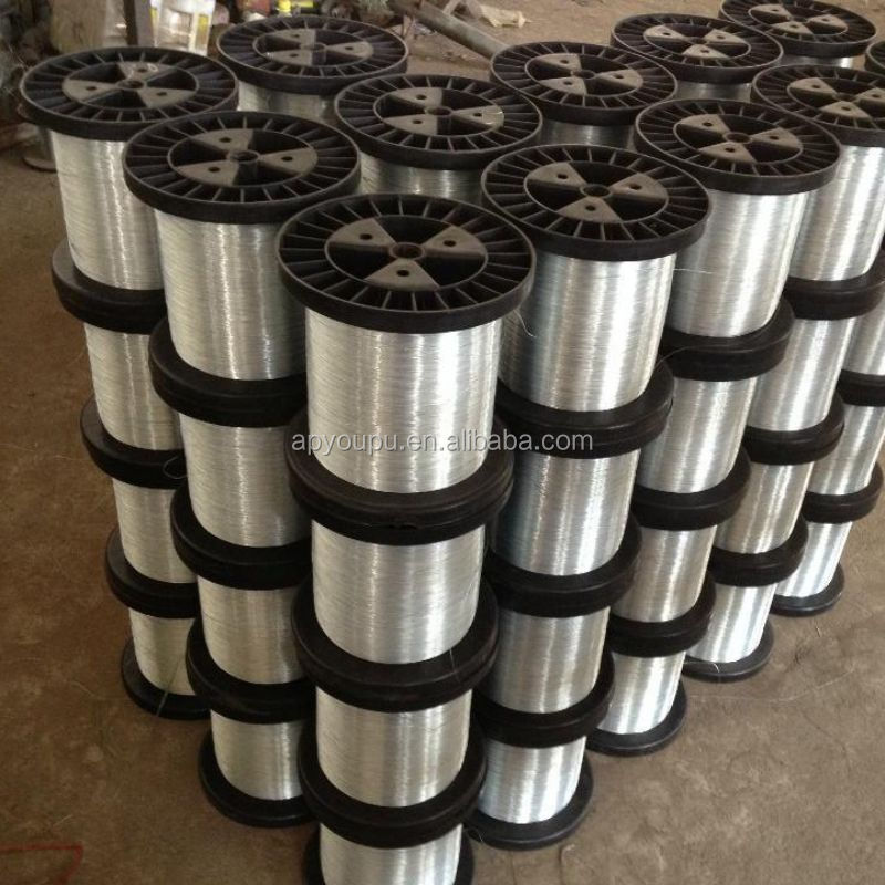 Factory bottom price!! export standard BWG 12#-18# Galvanzied iron wire, galvanized loop wire