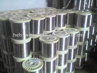 high quality stainless steel clean ball wire(factory price)
