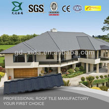 Worldwide Corrugated Steel Roofing Sheet