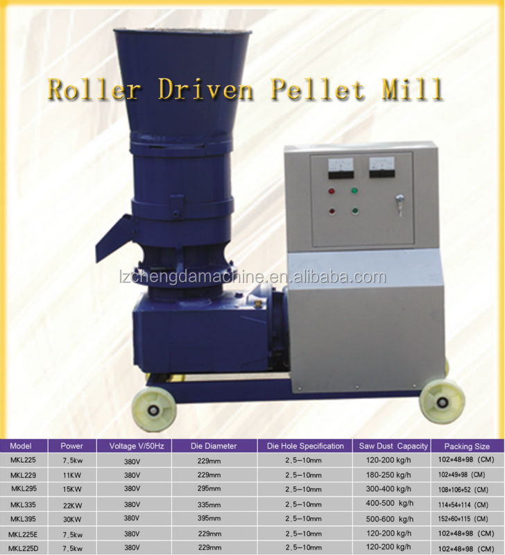 22kw roller moving electric engine wood pellet machinery