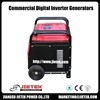 110/220V Digital Canopy Inverter Generator Distributor Price