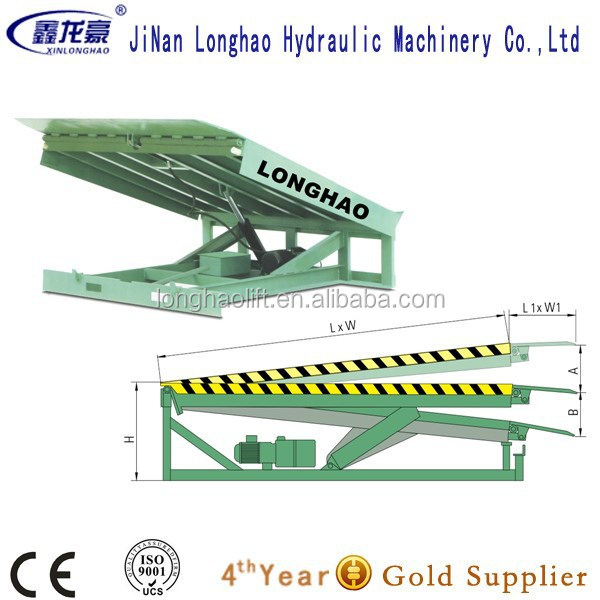 hydraulic yard ramp/horse trailer ramp