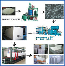 styrofoam/polyfoam/polystyrene block production line