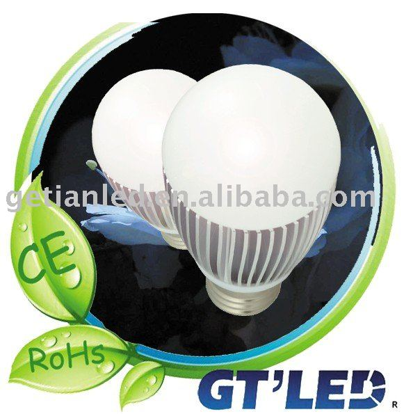 Manufacturing Mature & popular TOP E27 Screw LED bulb