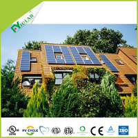 High quality 250W polycrystalline price per watt solar panels For Thailand, Philippians, Russia, Australia, yemen