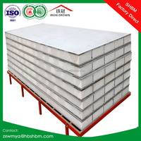 high strength composite heat insulation mgo EPS mgo sandwich wall partition panel