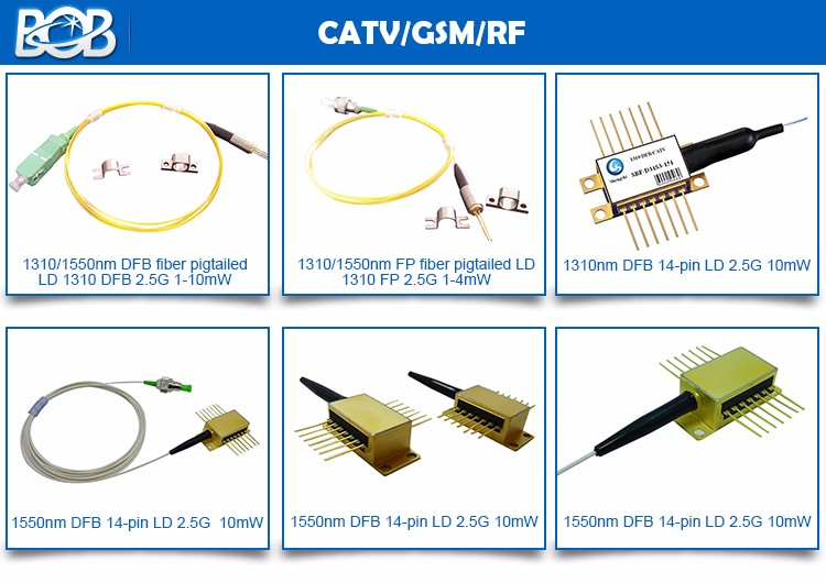 Wholesale 1310/1550nm FP fiber pigtailed LD 1310 FP 2.5G 1-4mW optical fiber device