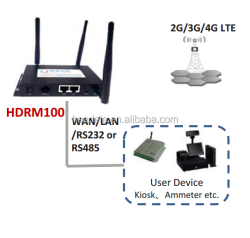 3g 4g dongle LTE wireless wifi industry router or cpe with RS232,with RJ45,with sim card slot and can put in car/bus