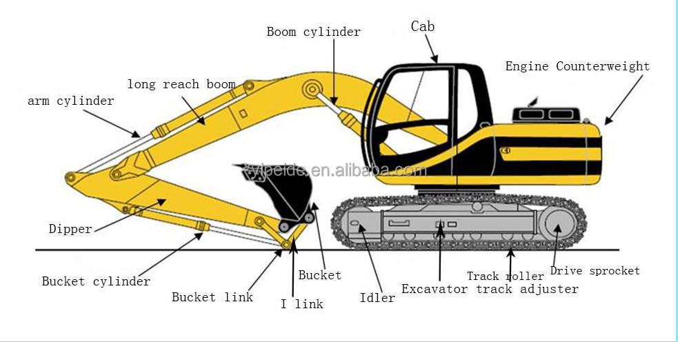 excavator bucket parts diagram  excavator  get free image