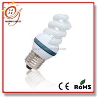 made in china factory power saver energy saving devices ce rohs patented