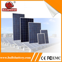 China top manufacurer solar module 250 watt mono solar panels with full certificate