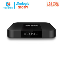 2018 cheapest amlogic S905W cheapest android tv box TX3 mini 1GB RAM 8GB ROM WIFI Android 7.1 OS