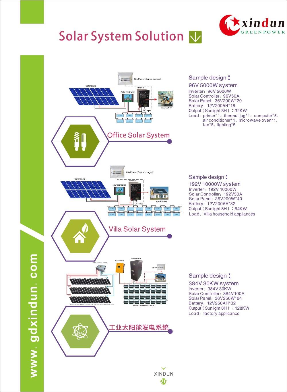 Wholesale Kw Kw Kw Complete Home Solar Power System Off Grid - Home solar power system design