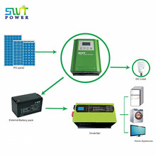 Rural Area House Use Complete Set Supply Off Grid 10KW Solar Power System