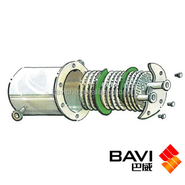 ASME Plate Type Heat Exchanger, BAVI China Top Heat Exchanger Manufacturer,Chemical & Pharmaceutical Machinery