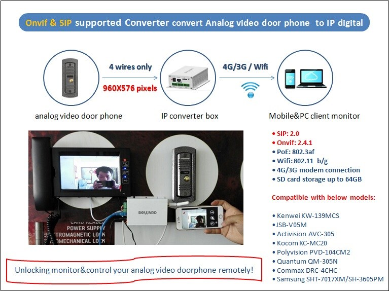 Analog video doorphone converter access control can connect camera universal remote control rolling code